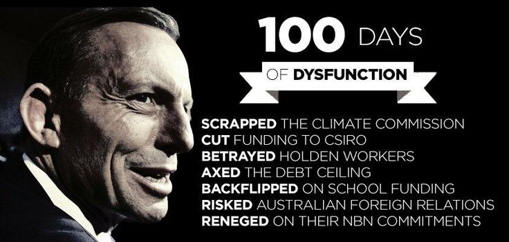 Tony Abbott has already shown that he is unfit to govern Australia.
