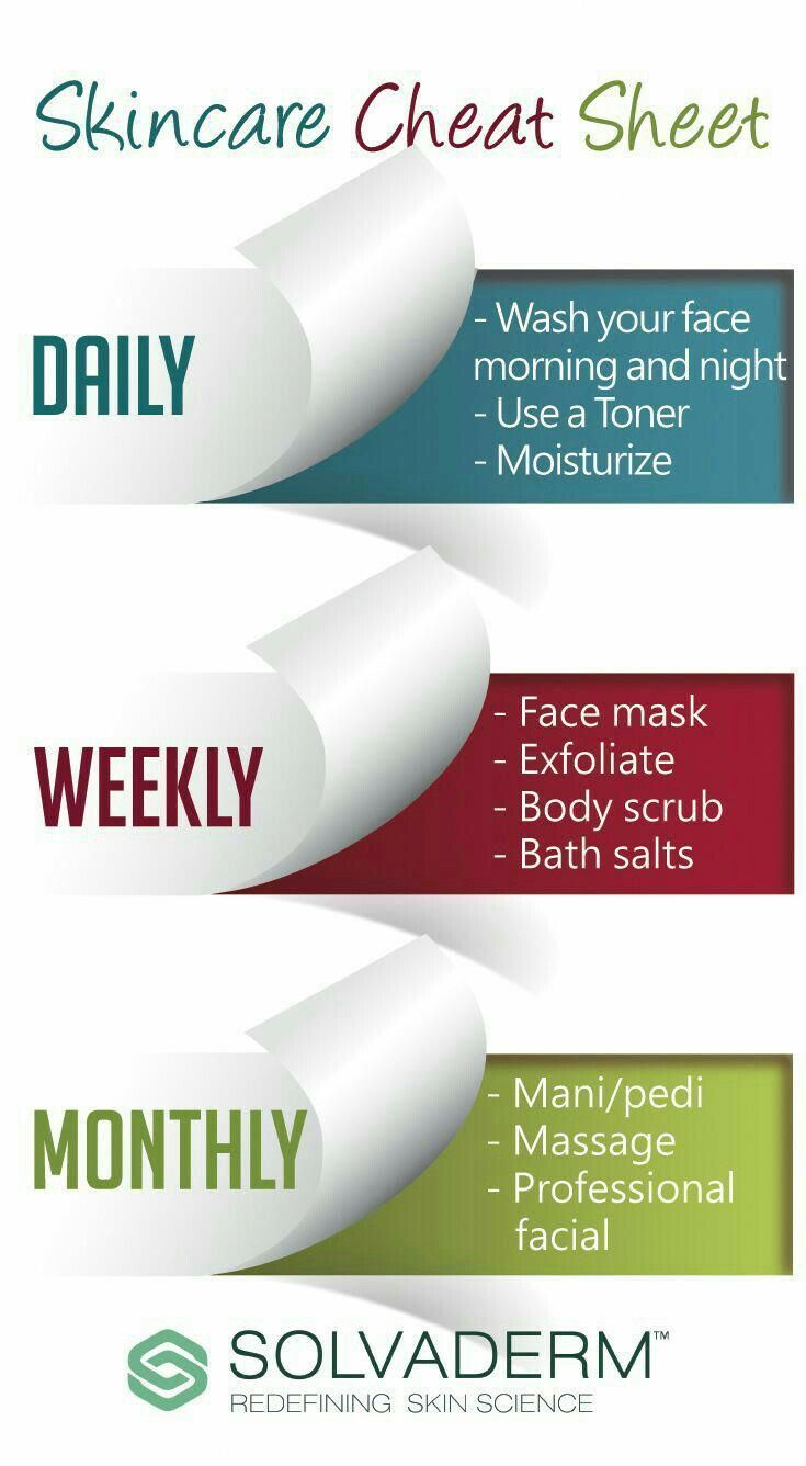 Daily Vs Weekly Vs Monthly Care #skincare  African american skin