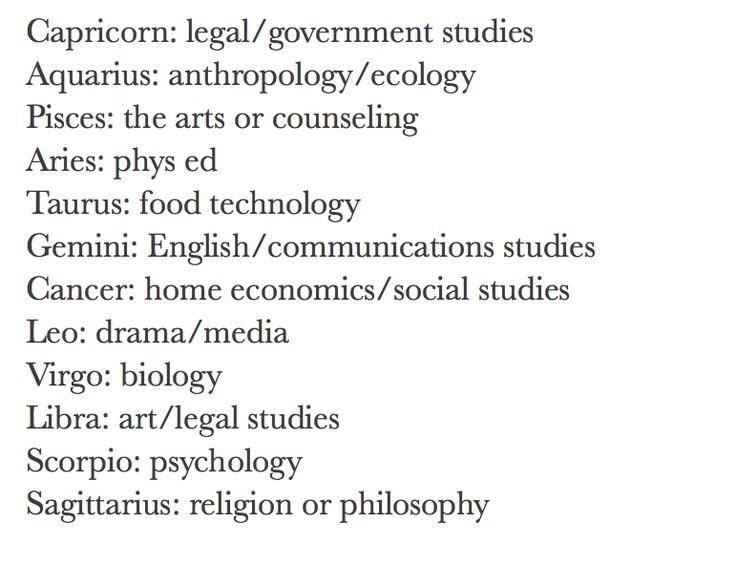 Anthropology english subjects in college