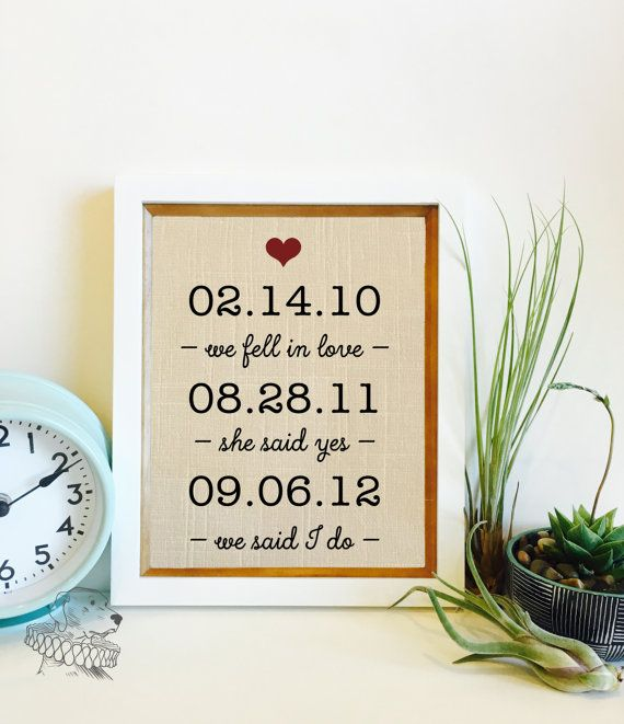 We Fell In Love She Said Yes I Do Important Dates Personalized Linen 4th Anniversary Gift For Wife Frame Not Included