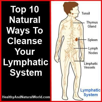 17 best images about lymphatic issues on pinterest lymph nodes dry brushing and alternative. Black Bedroom Furniture Sets. Home Design Ideas