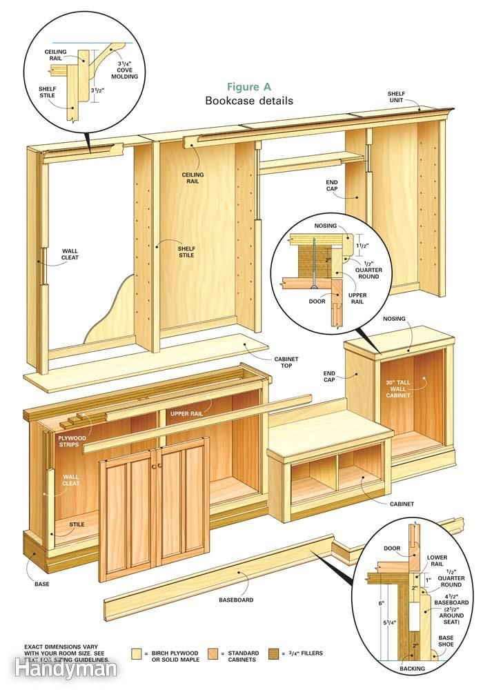 Stylish shelves: Store-bought cabinets make the project simple to build and easy to adapt to any room. Get the plans: http://www.familyhandyman.com/woodworking/shelves/stylish-shelves/view-all