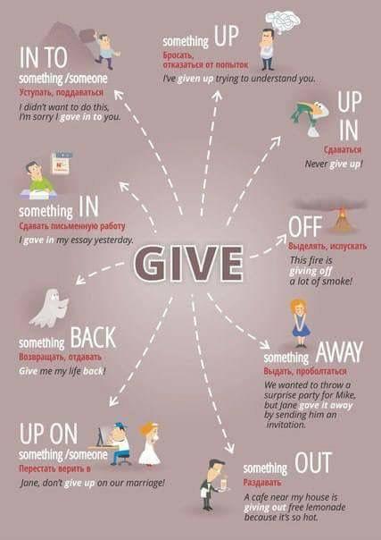 Give #English