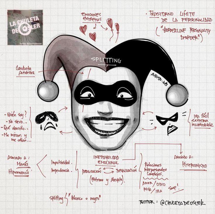 Trastorno limite de la personalidad (via @chuletadeosler)