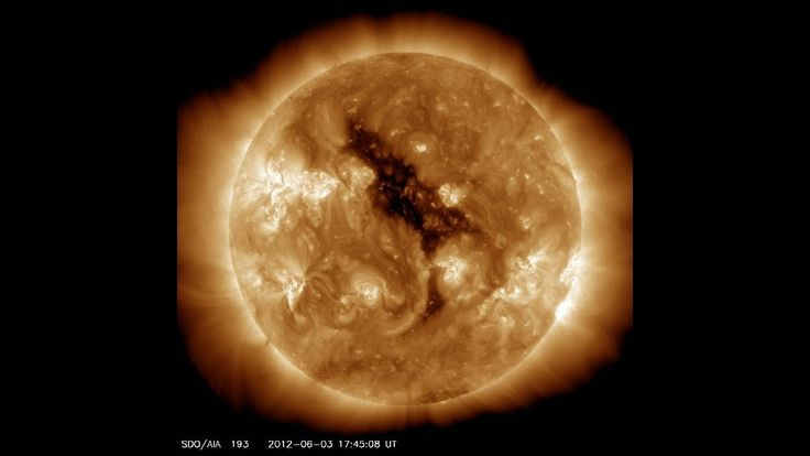 Why is The Sun Ripped Open?? Something is happening to our solar system!