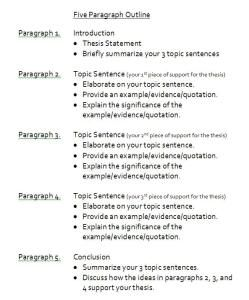 sample 5 paragraph essay outline - Outline Of Essay Example