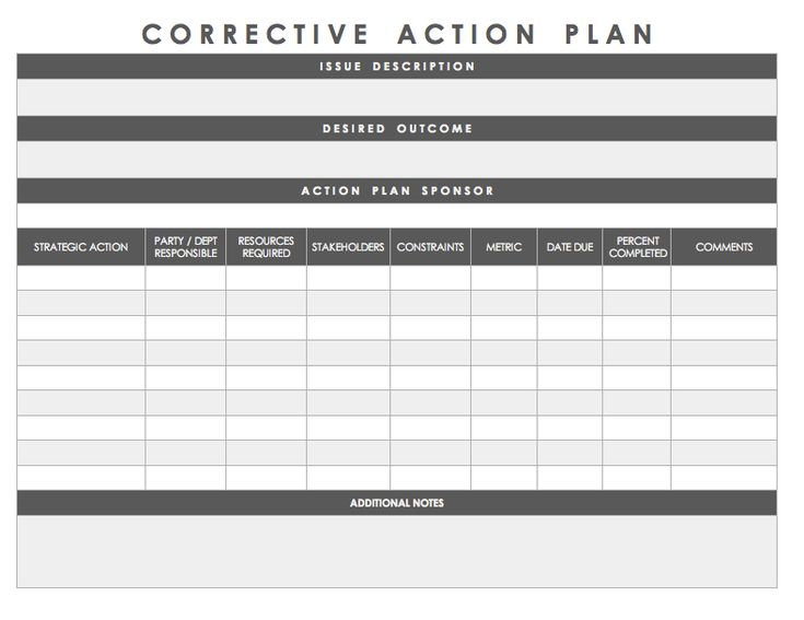 53 best Learn images on Pinterest Acting, Architecture company - corrective action plan template