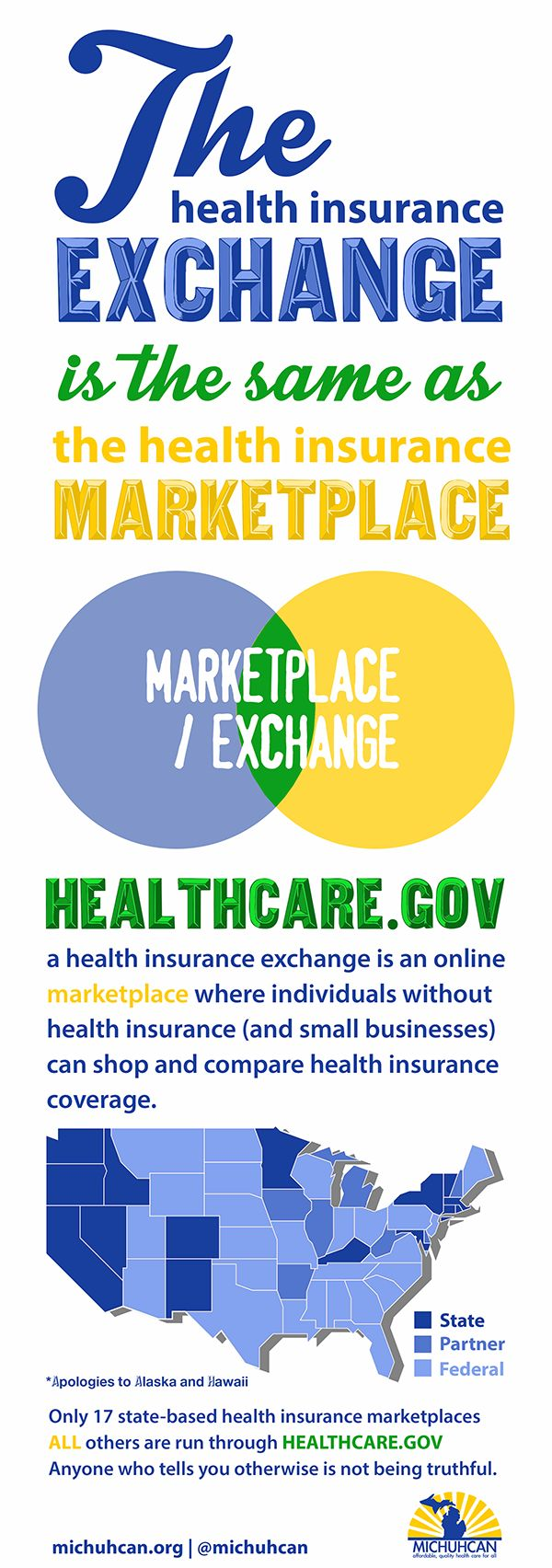 Infographic defines health insurance exchange and health insurance marketplace