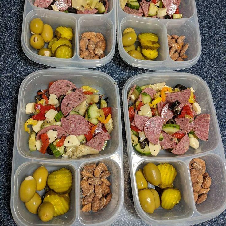 How To Start Keto Diet 8004708292 #Fastweightlossinaweek
