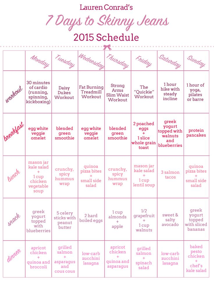 Lauren Conrad's 7 Days to Skinny Jeans 2015 Schedule {this is amazing to have on hand when you want to slim down!}
