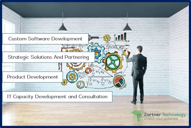 Take your business to the next level with these services from Zartner Technology #businessgrowth #softwaredevelopment #techtrends