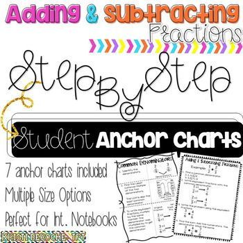 Step by Step Student Anchor Charts for operations with fractions! Perfect for interactive notebooks!