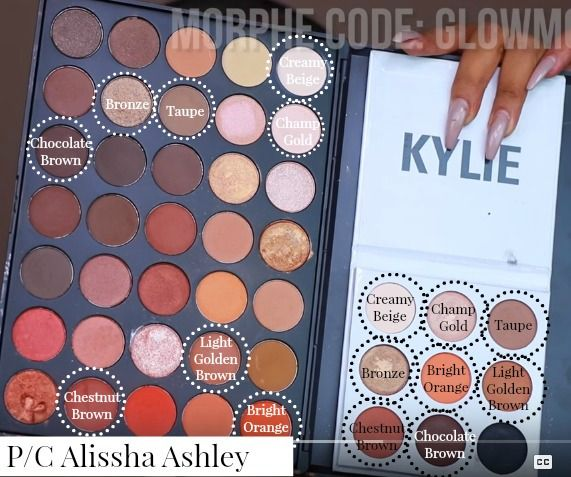 dupes+for+kyshadow+palette+in+35o.jpg (571×477)