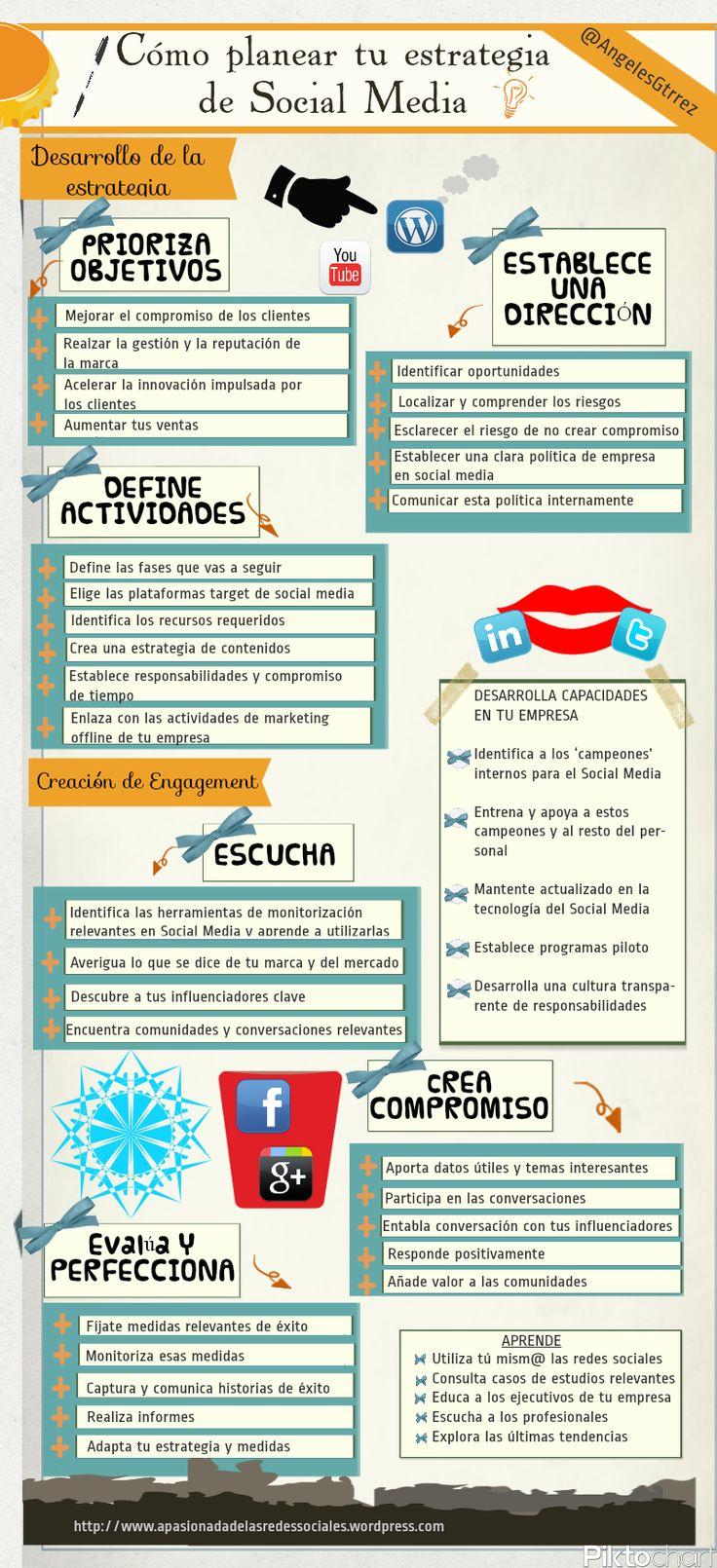 Cómo planificar una estrategia de Social Media #infografia #infographic #socialmedia | TICs y Formación