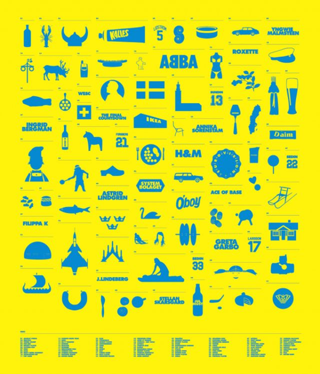 Design / Art Direction: Typical Swedish Things – Wish I'd done that
