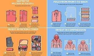 Expedia infographic reveals how you've been packing your luggage wrong | Daily Mail Online