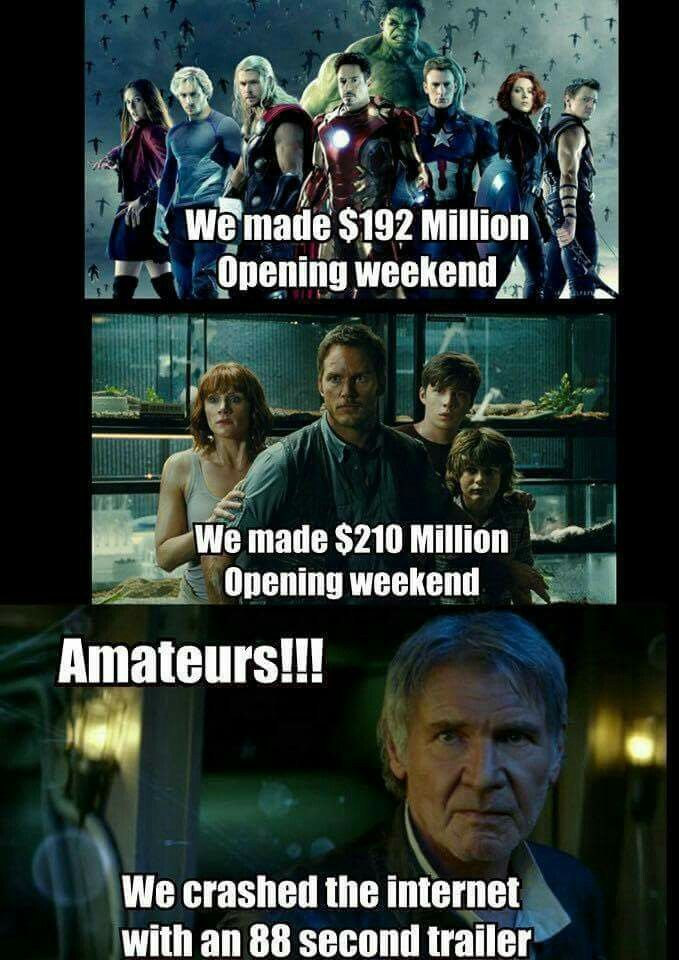 """Avengers: We made $192 million opening weekend. Jurassic World: We made $210 million opening weekend. Harrison Ford as Han Solo from Star Wars """"The Force Awakens"""" says, """"Amateurs!!! We crashed the internet with an 88 second trailer."""" Rocks!!!"""