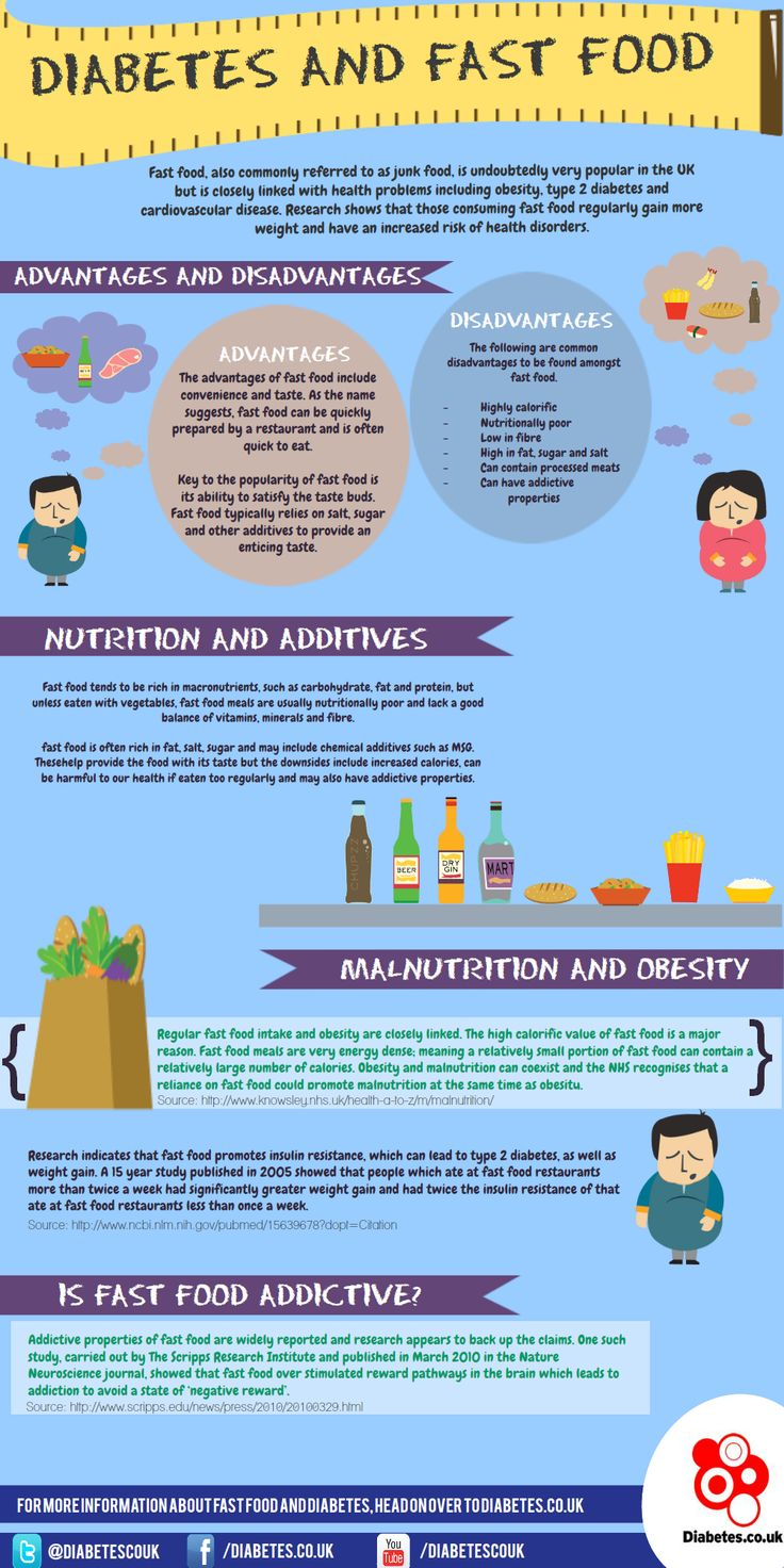 Fast Food #diabetes #health #infographic