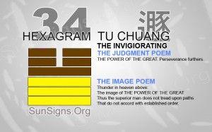 """34: 大壯* - Ta Chuang """"Great Invigorating"""""""