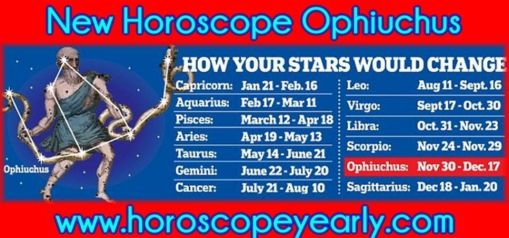 New Astrological Sign Ophiuchus | 1000+ ideas about Ophiuchus Constellation on Pinterest ...