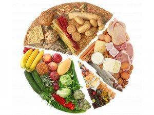 Dieta rozdzielna Dr Hay