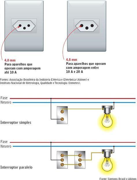 Planejamento   Tomadas e interruptores Veja como a corrente instalada determina o diâmetro dos plugues de tomada. Saiba, ainda, como optar por interruptores simples ou paralelosTomadas e interruptores   Equipe de Obra