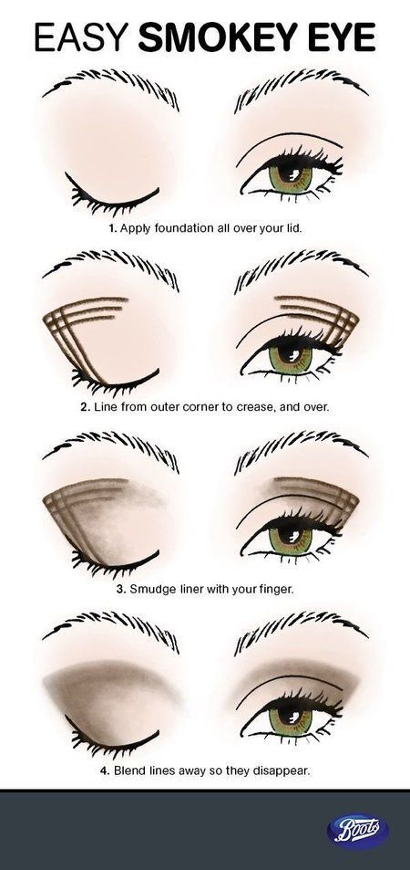 easy smoky eye tutorial boots beautytips howto best beauty community pinterest smoky. Black Bedroom Furniture Sets. Home Design Ideas