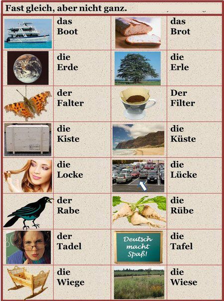 Похожие слова на немецком