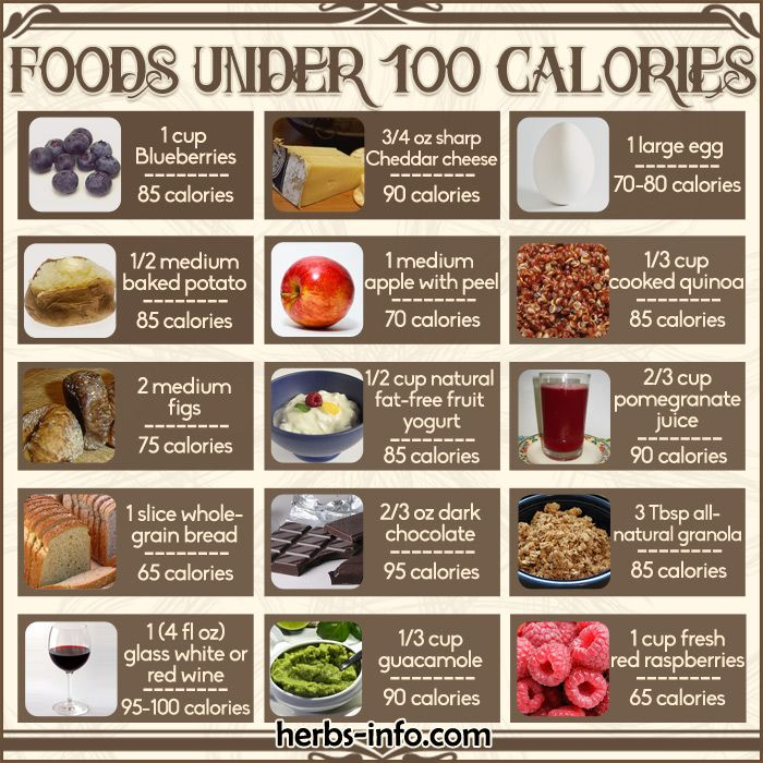 135 best Calorie Counts \ Burned images on Pinterest Exercise - food calorie chart