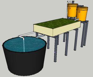Киджани Растет приливно-Flow Aquaponics сад - $ 500 Вт / 0 Aquaponics Смарт контроллер ($ 999 с помощью смарт-Aquaponics Controller)  Киджани Растет сады приливно-Flow идеально подходят для начинающих - добавить расти медиа (гравий, например) и установить таймер, чтобы создать затопление и осушение вашего Aquaponic сада