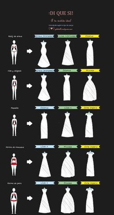 Wedding dress ofr your body type / gabidoll.wordpress.com Vestido de novia para tu tipo de cuerpo