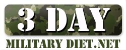 Food Substitutes for the 3 day military diet. Don't like one of the foods on the standard list? Try one of these.