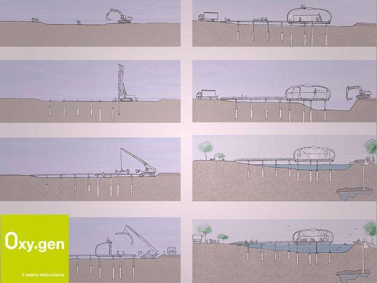 Una ricostruzione di Michele De Lucchi #aMDL, per scoprire il making of di #Oxygen, il luogo della #scienza legato al #Respiro. @micheledelucchi