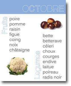 Les fruits et légumes du mois d'octobre                              …
