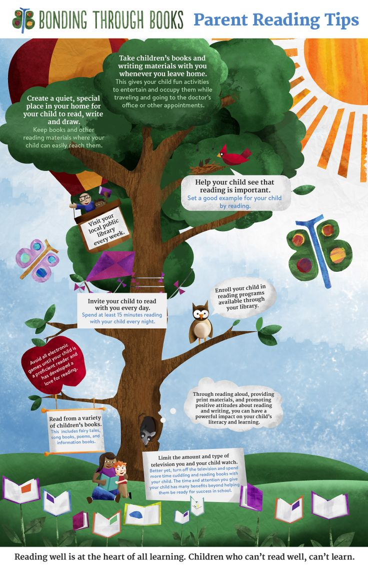 Parent Reading Tips Poster #bondingthroughbooks #literacy