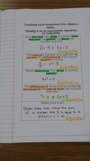 Math = Love   Learn: Math - Expressions & Equations