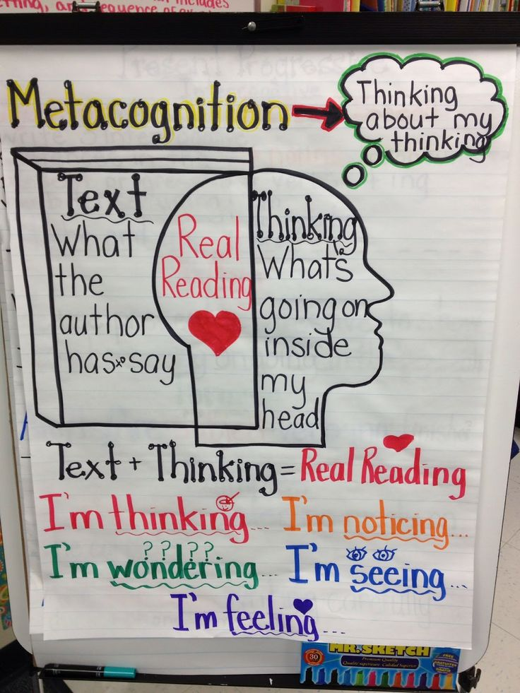 Metacognition Anchor Chart   Here is our anchor chart we made to show Real Reading. We started with ...