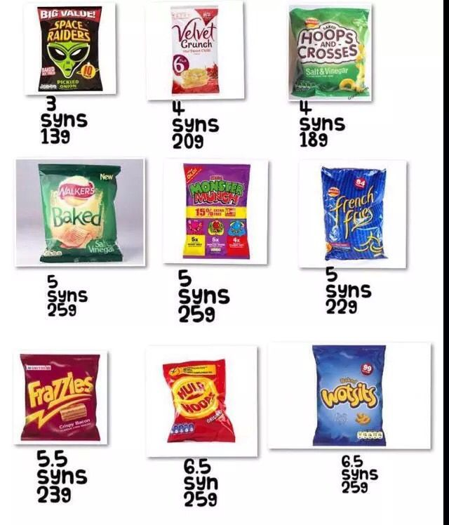 Syns In Crisps Slimming World Pinterest Foods And