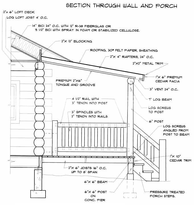 Construction Details Meadowlark Log Homes Wall And Porch