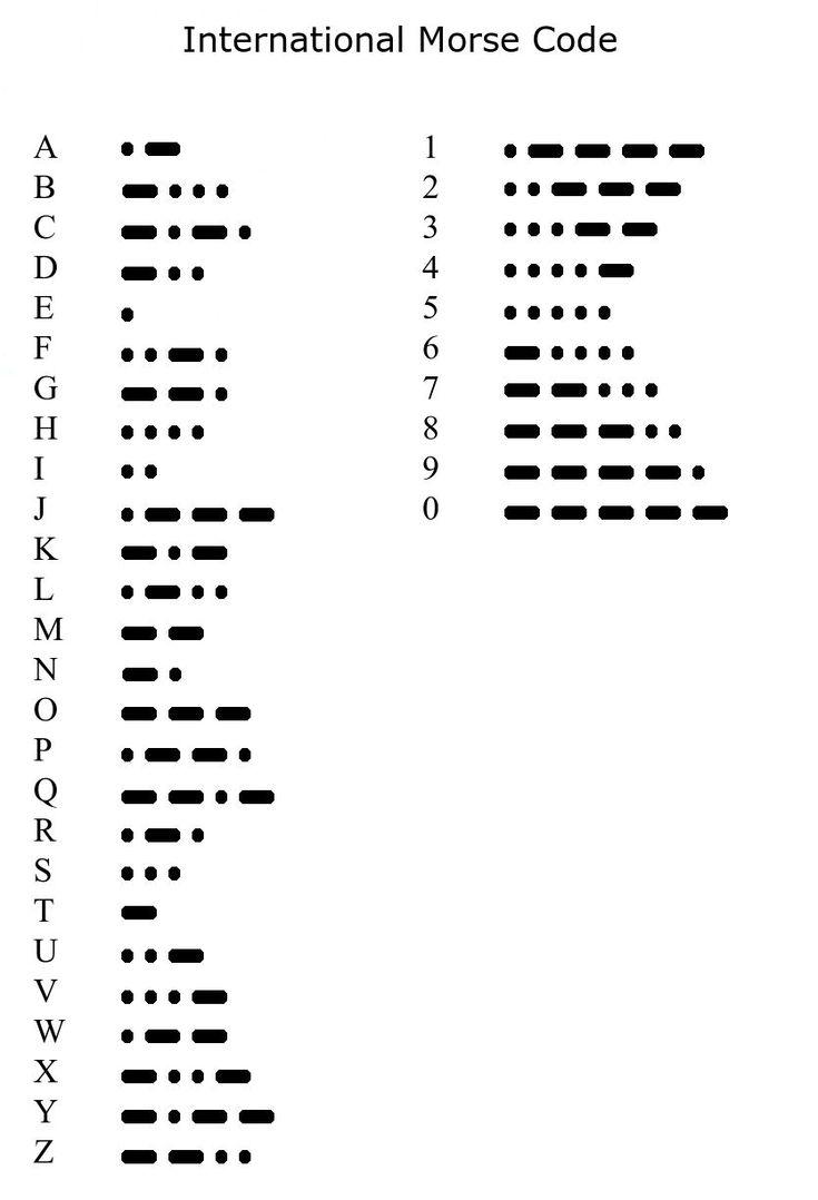 The 25+ best Morse code practice ideas on Pinterest