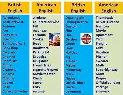 Learn to speak irish fluently synonym