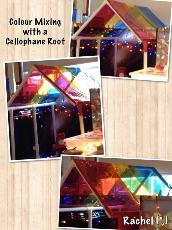 Cellophane roof