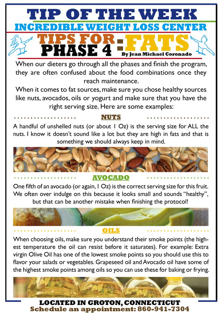 Fats are not all bad for you!  Find out how to have them in your maintenance phase (Ideal Protein's Phase 4). Remember that the key is moderation, and not to mix Carbs with Fats together.