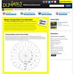Music Composition For Dummies Cheat Sheet