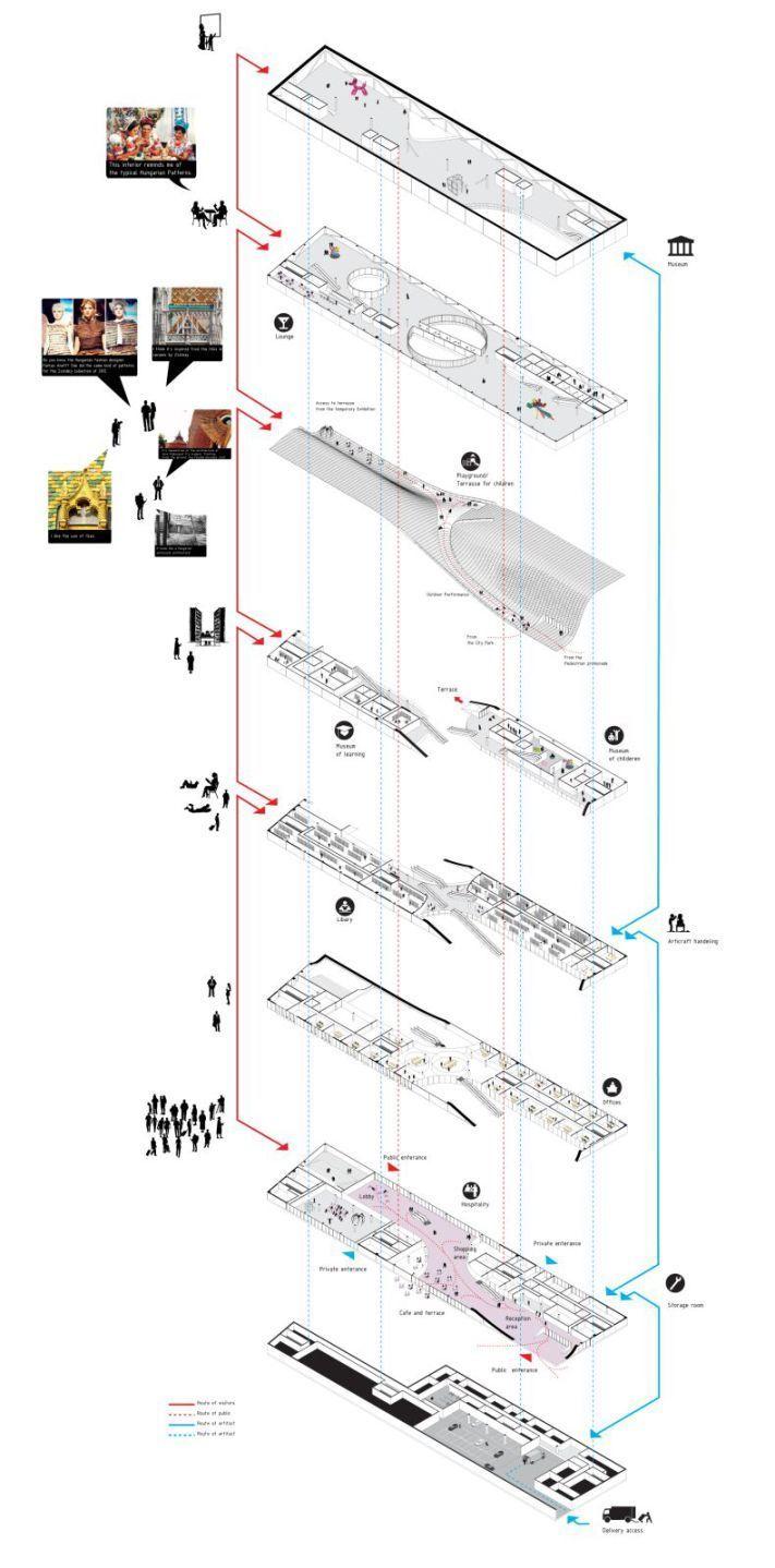 Resultado de imagen de hallucination diagrams robert strati