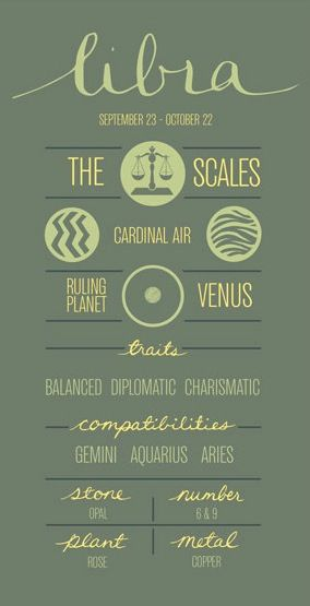 Libra ~ True except the numbers and stone they need to put sapphire up to. Thank you for telling me I rule the planet Venus never knew that or my comp.