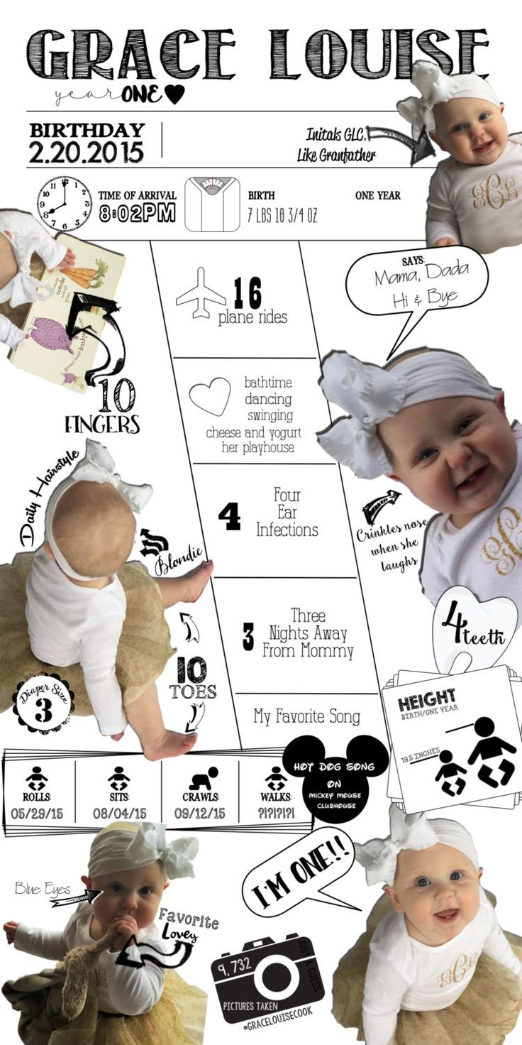 1000+ images about One year baby infographic on Pinterest | First year ...