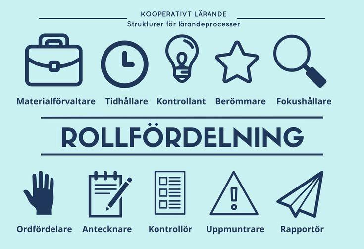 kl_rollfordelning_b
