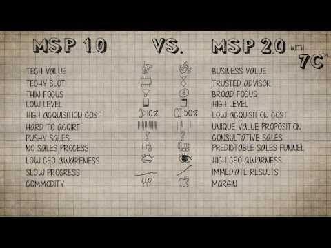 6. MSP 1.0 vs. MSP 2.0 - YouTube