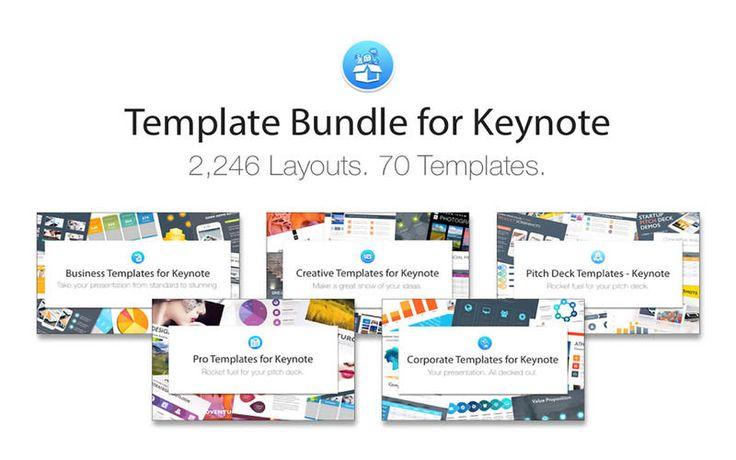 Template Bundle for Keynote by Deeda Designs
